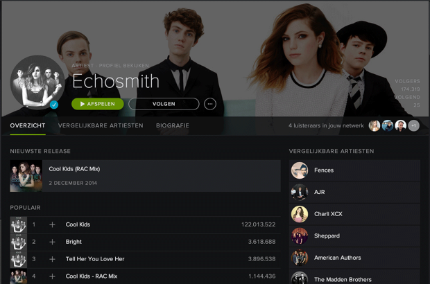 catiemccartney-echosmith-1